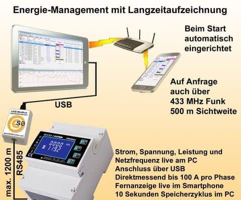 S0-Recorder mit USB-Modbus-Adapter und Drehstromrzaehler zum Aufzeichnen von Stromverbrauch
