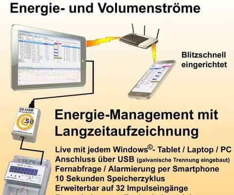 S0-Recorder-Starterset Drehstromzähler mit Software, S0-USB-Adapter und Drehstromzähler