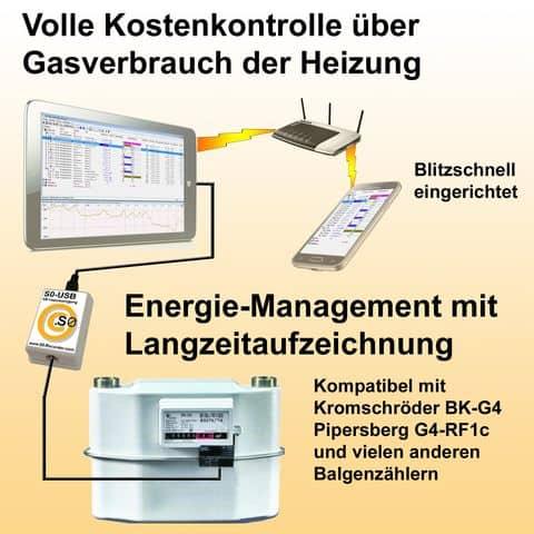 S0-Recorder-Starterset-Gaszähler zum Messen von Gasverbrauch mit Anzeige des Momentanverbrauchs und des Zählerstandes