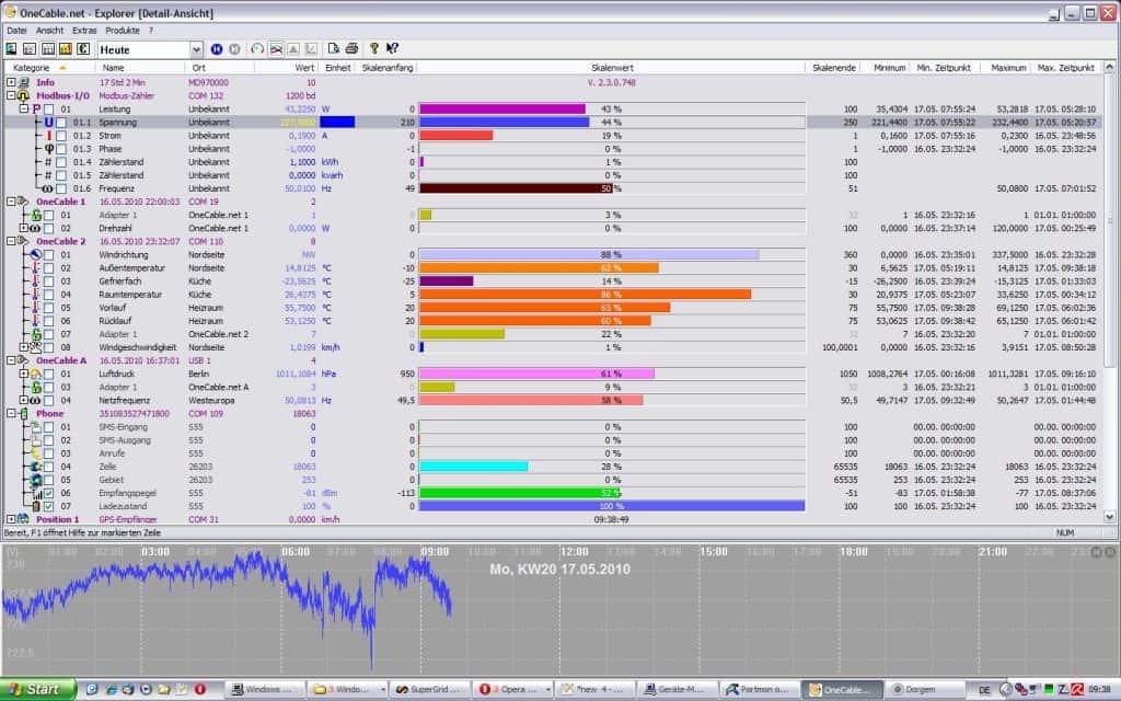 SDM220-Modbus-Wechselstromzaehler zum Messen von Stromverbrauch