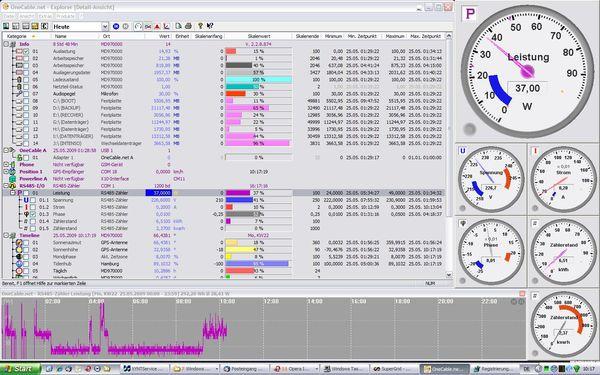 S0-Recorder mit SDM220-Modbus-Stromzähler und Analog-Instrumenten