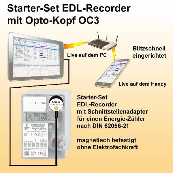 eHZ-Zähler